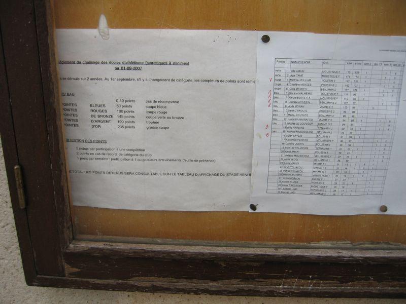 2008-04-05_Challenge_Delaune_2emeT_004